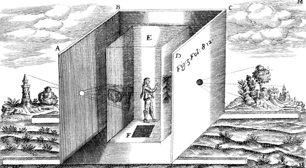 1646_AthanasiusKircher-Camera-Obscura-frArsMagnusLucisEtUmbrae-OFFICIAL