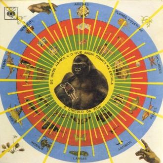 Pedro Santos. Krishnanda. CBS Records Brasil. 1968.