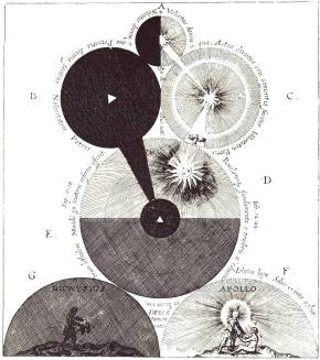 01 Fludd-The-Primeval-Duality-large-30